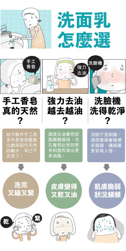 洗面乳該怎麼選?