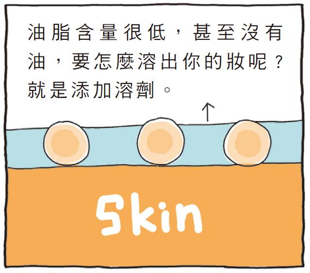 沒有油脂,要怎麼溶妝?當然就是添加替代性成分(溶劑)來幫你溶妝,這些溶劑溶妝能力不比卸妝油好